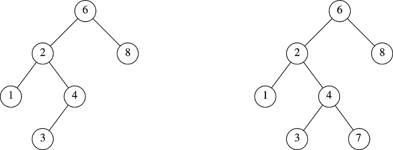 how to generate binary search tree
